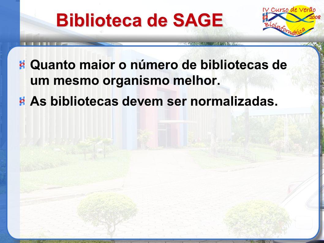 Biblioteca de SAGE Quanto maior o número de bibliotecas de um mesmo organismo melhor.