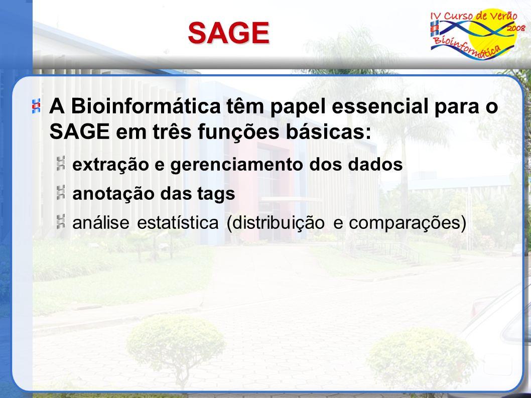SAGE A Bioinformática têm papel essencial para o SAGE em três funções básicas: extração e gerenciamento dos dados.