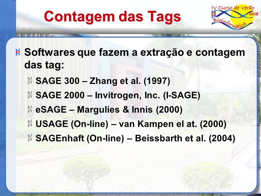 Contagem das Tags Softwares que fazem a extração e contagem das tag: