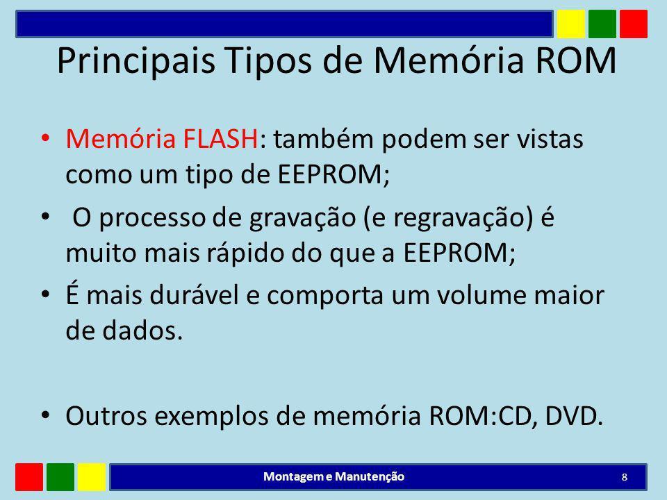 Principais Tipos de Memória ROM