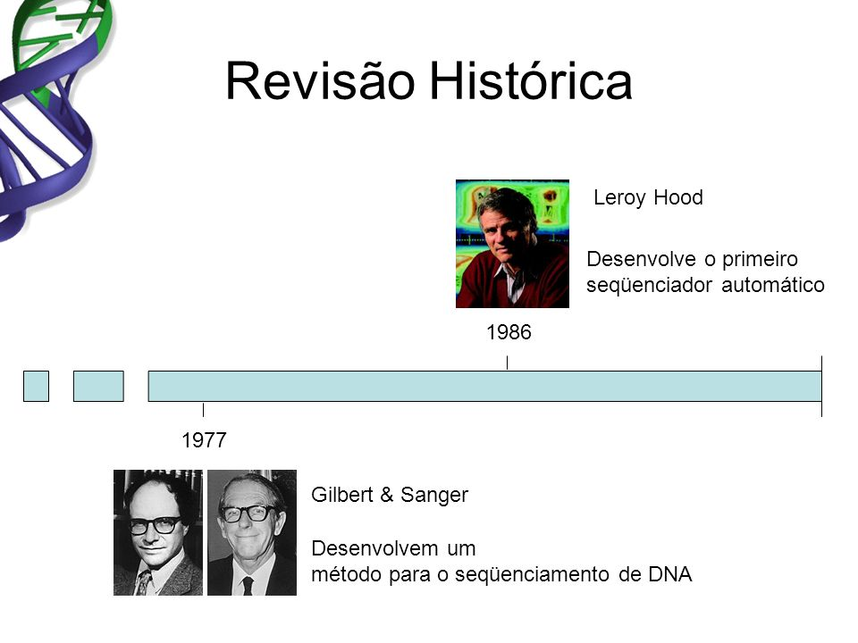 Revisão Histórica Leroy Hood Desenvolve o primeiro