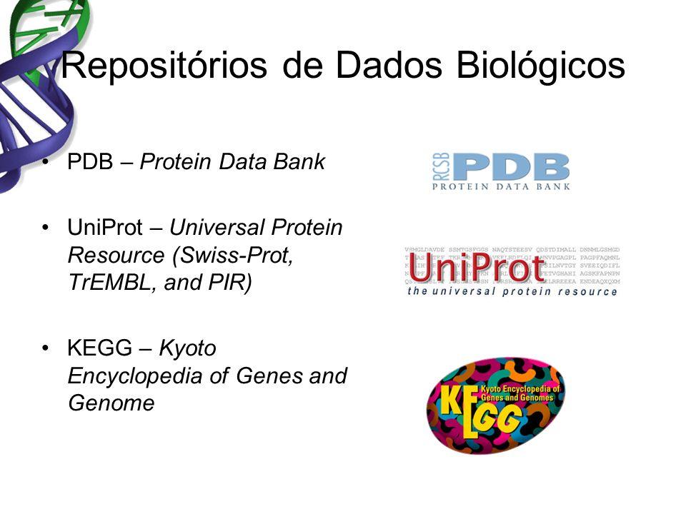 Repositórios de Dados Biológicos