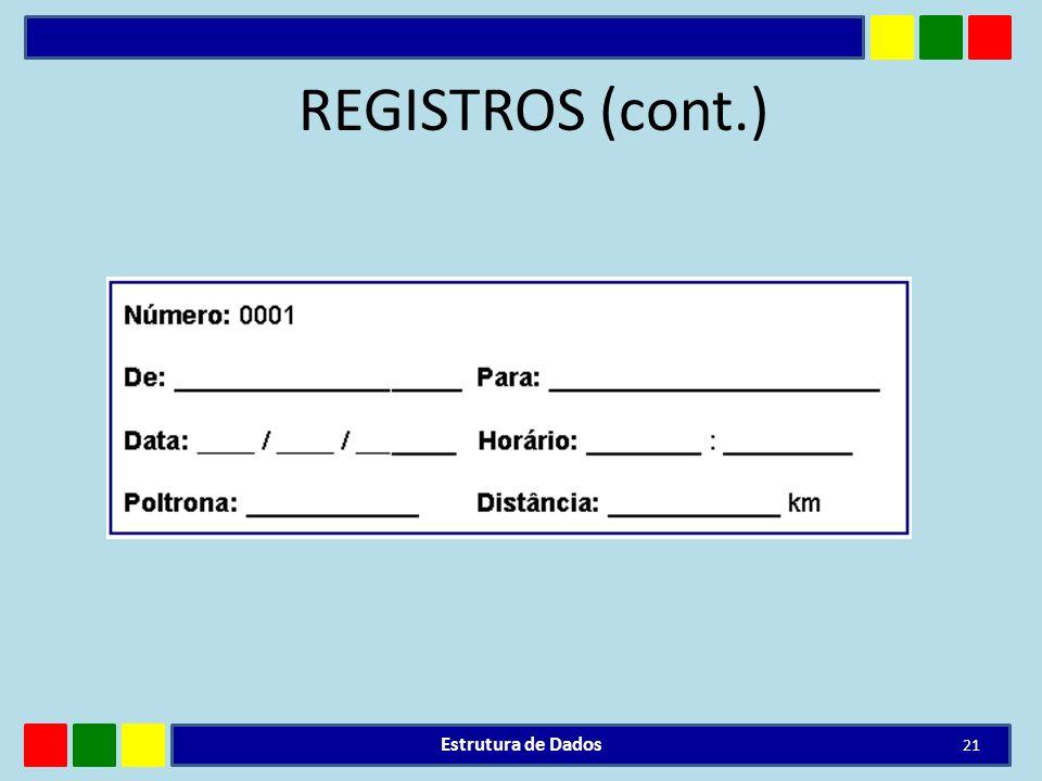 REGISTROS (cont.) Estrutura de Dados