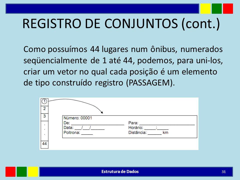 REGISTRO DE CONJUNTOS (cont.)