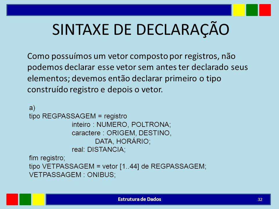 SINTAXE DE DECLARAÇÃO