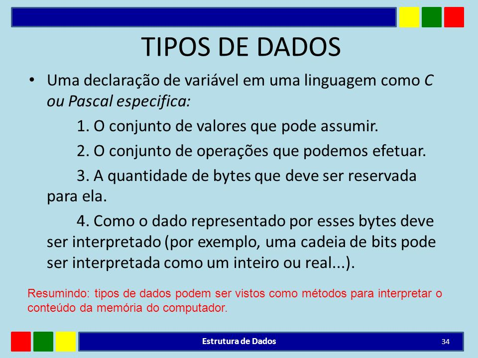 TIPOS DE DADOS Uma declaração de variável em uma linguagem como C ou Pascal especifica: 1. O conjunto de valores que pode assumir.