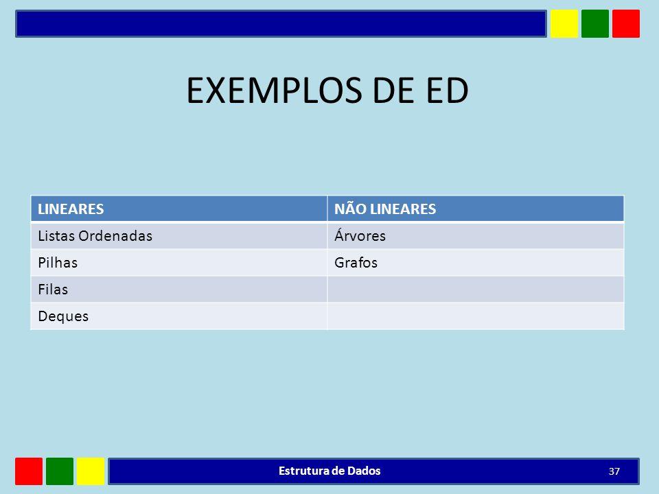 EXEMPLOS DE ED LINEARES NÃO LINEARES Listas Ordenadas Árvores Pilhas