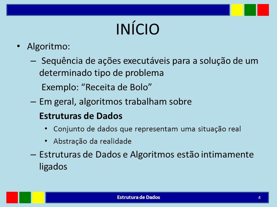 INÍCIO Algoritmo: Sequência de ações executáveis para a solução de um determinado tipo de problema.