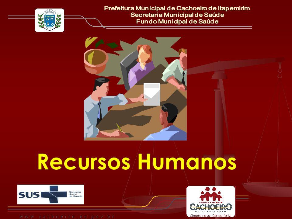 Recursos Humanos Prefeitura Municipal de Cachoeiro de Itapemirim
