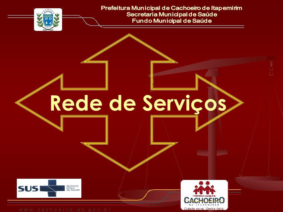 Rede de Serviços Prefeitura Municipal de Cachoeiro de Itapemirim