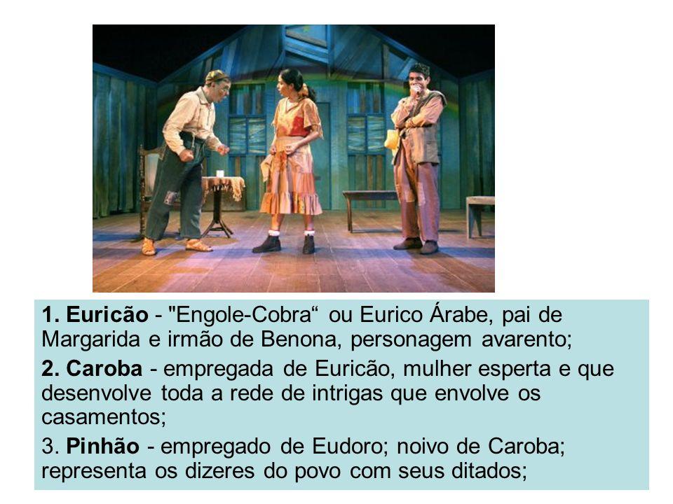 1. Euricão - Engole-Cobra ou Eurico Árabe, pai de Margarida e irmão de Benona, personagem avarento;