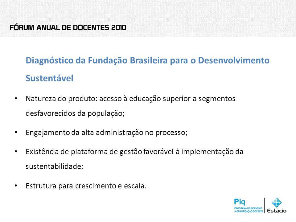Diagnóstico da Fundação Brasileira para o Desenvolvimento Sustentável