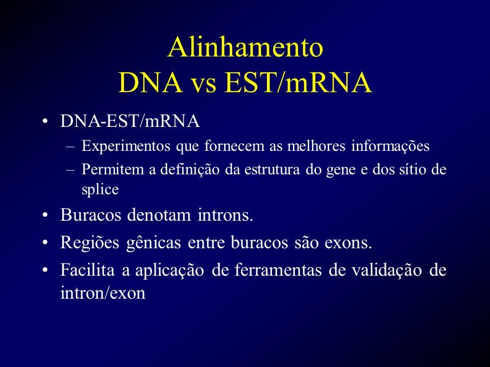 Alinhamento DNA vs EST/mRNA