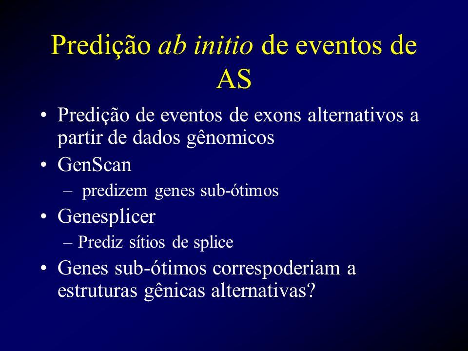 Predição ab initio de eventos de AS
