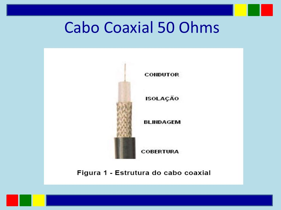 Cabo Coaxial 50 Ohms