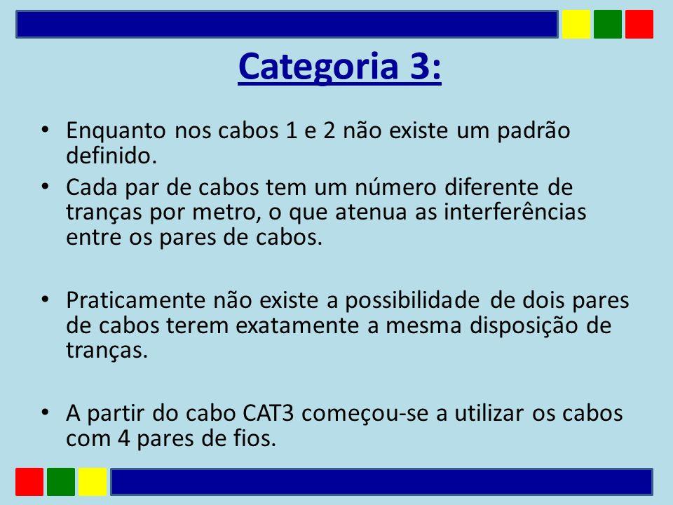 Categoria 3: Enquanto nos cabos 1 e 2 não existe um padrão definido.