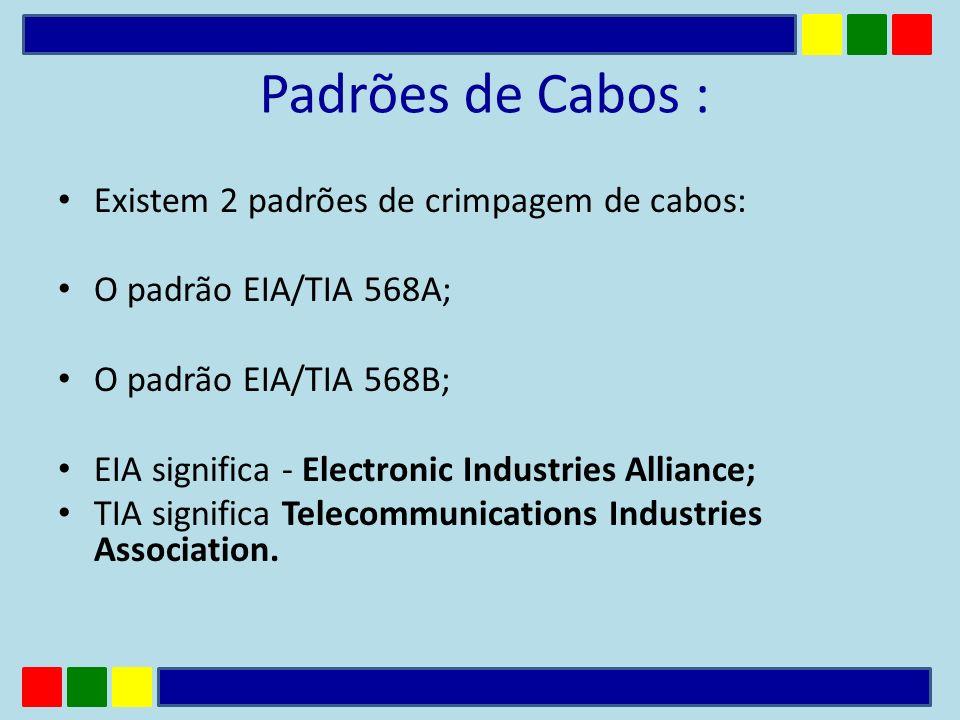 Padrões de Cabos : Existem 2 padrões de crimpagem de cabos: