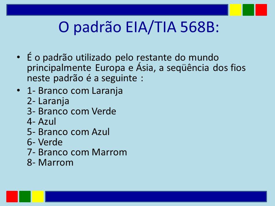 O padrão EIA/TIA 568B: É o padrão utilizado pelo restante do mundo principalmente Europa e Ásia, a seqüência dos fios neste padrão é a seguinte :