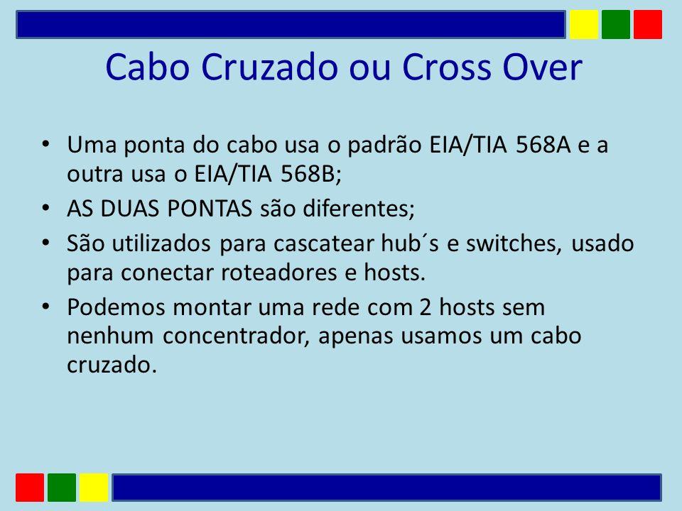 Cabo Cruzado ou Cross Over