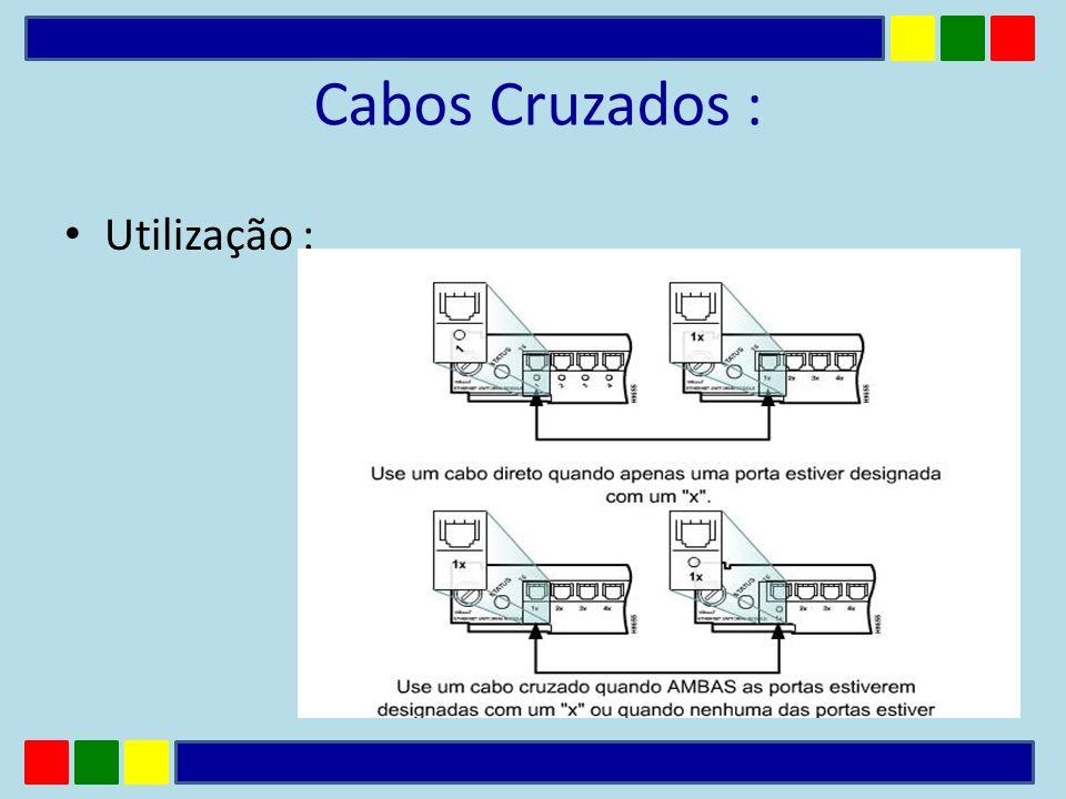 Cabos Cruzados : Utilização :