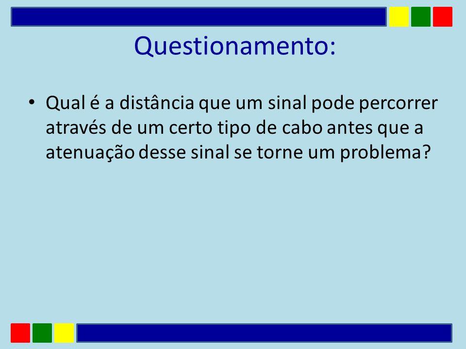 Questionamento:
