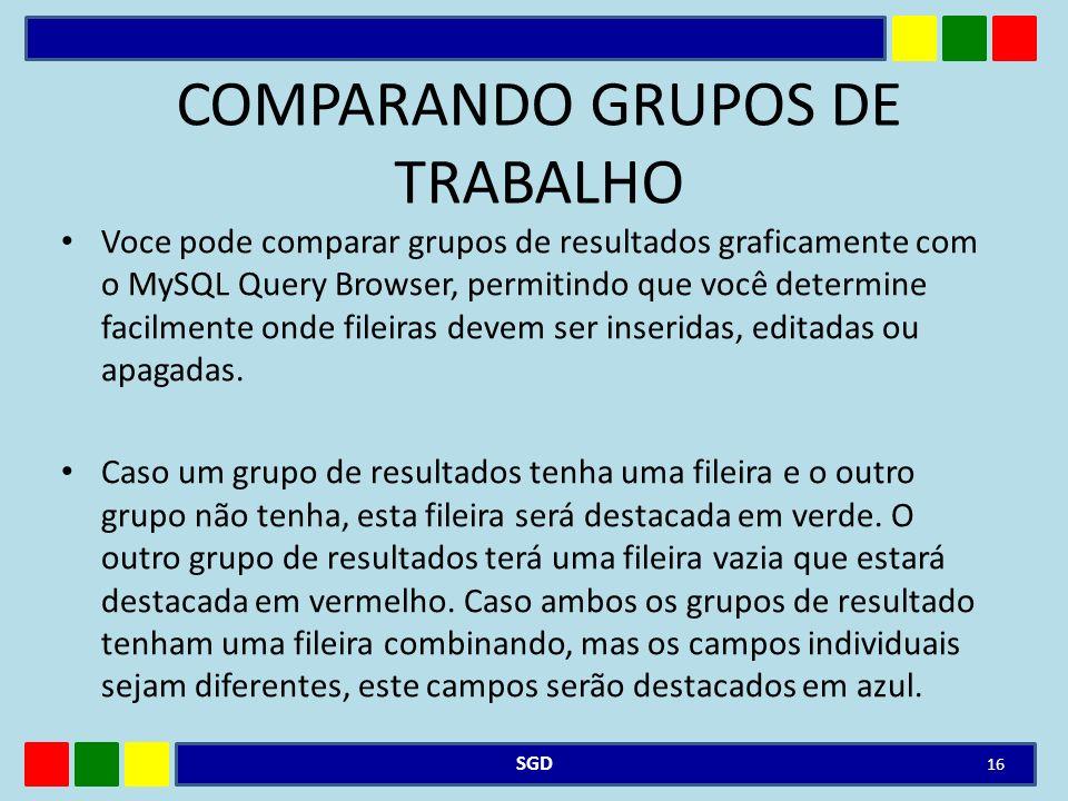 COMPARANDO GRUPOS DE TRABALHO