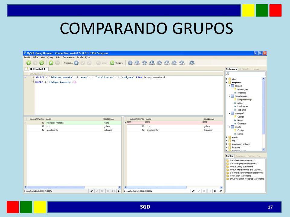 COMPARANDO GRUPOS SGD