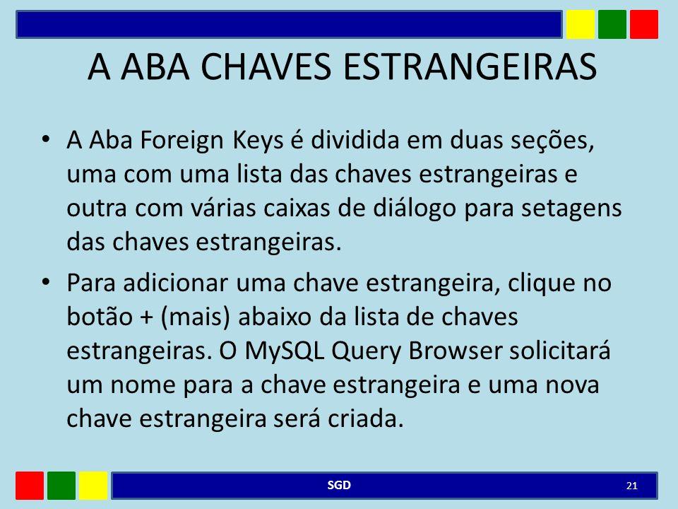 A ABA CHAVES ESTRANGEIRAS