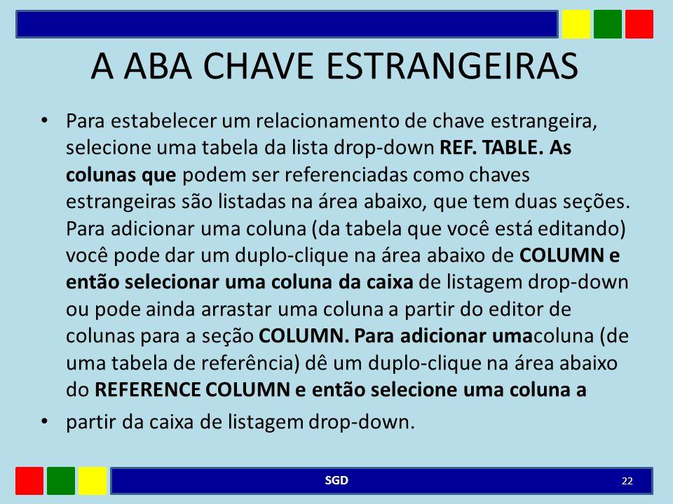A ABA CHAVE ESTRANGEIRAS