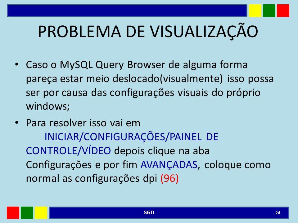 PROBLEMA DE VISUALIZAÇÃO