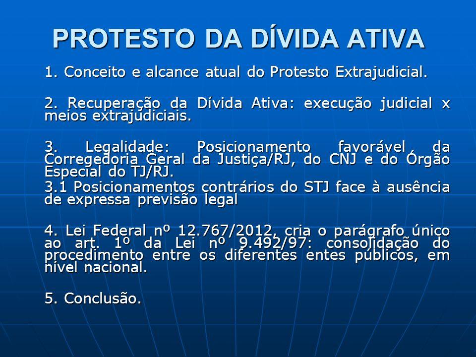 PROTESTO DA DÍVIDA ATIVA