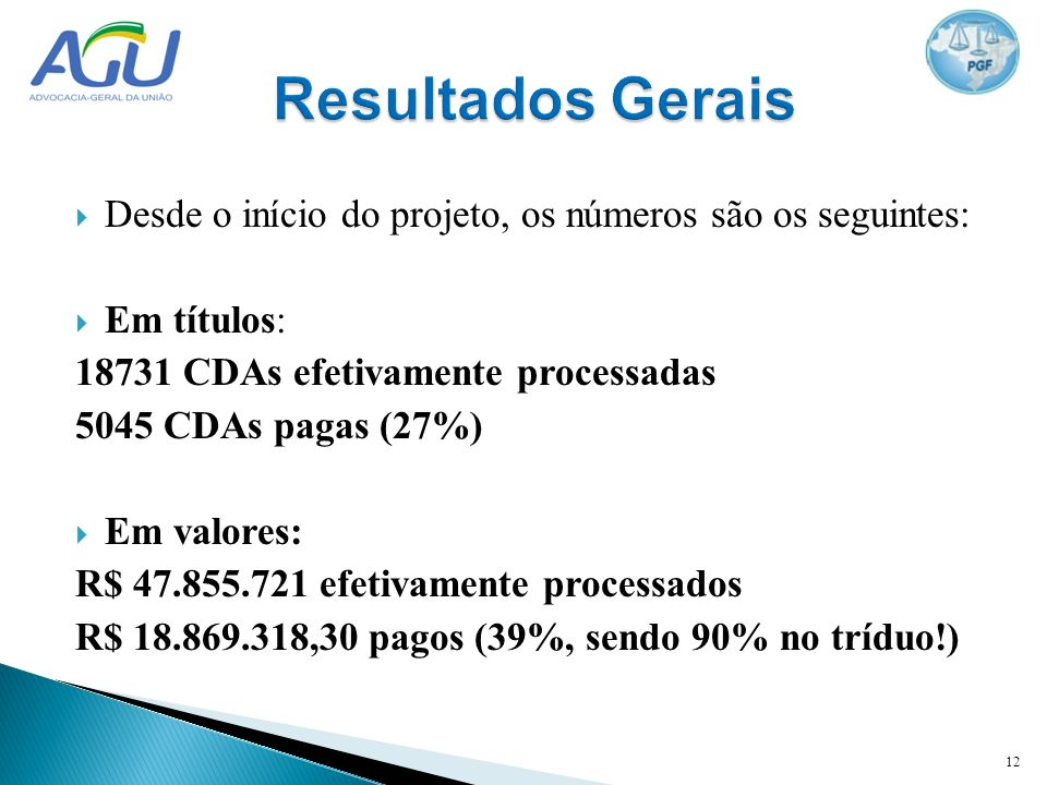 Resultados GeraisDesde o início do projeto, os números são os seguintes: Em títulos: 18731 CDAs efetivamente processadas.