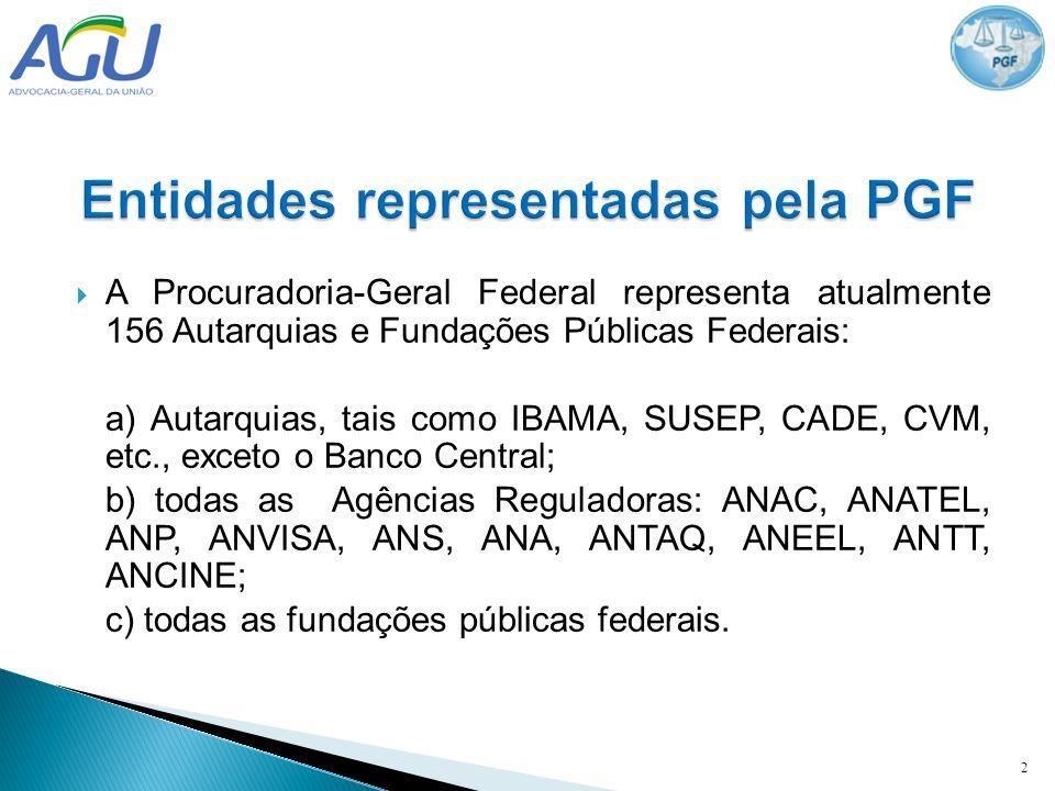 Entidades representadas pela PGF
