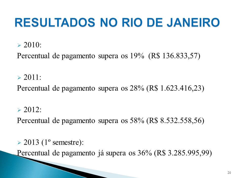 RESULTADOS NO RIO DE JANEIRO