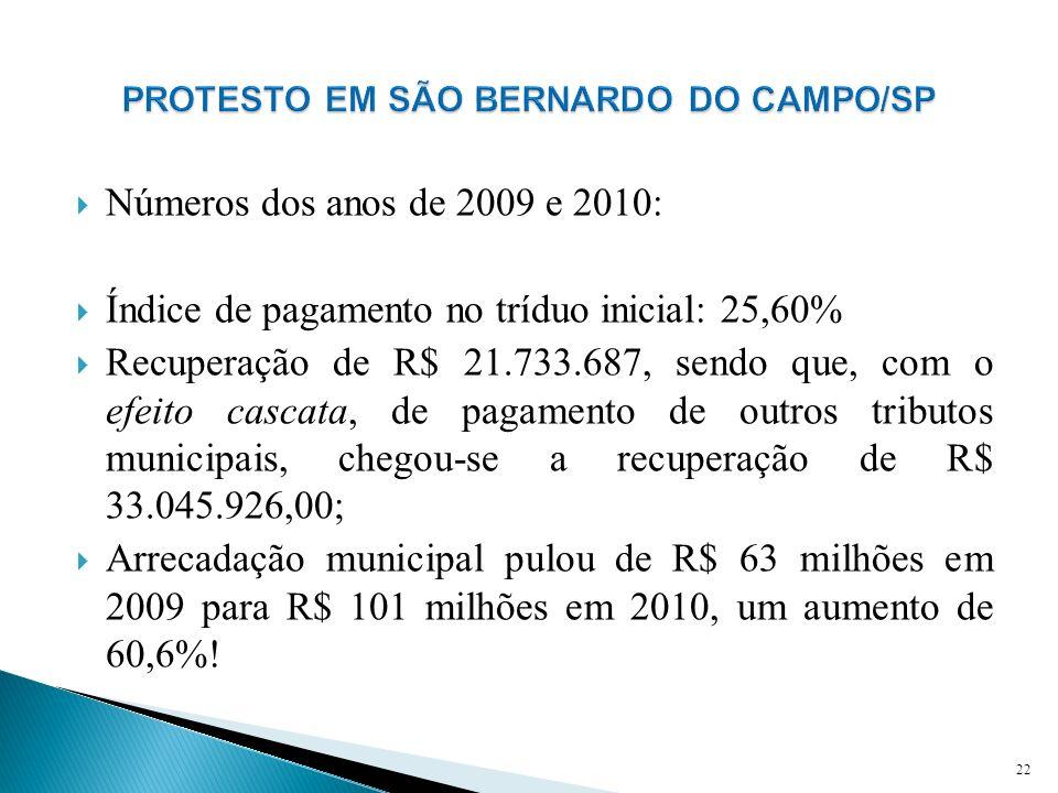 PROTESTO EM SÃO BERNARDO DO CAMPO/SP