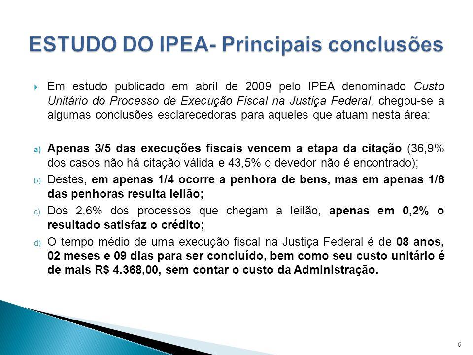 ESTUDO DO IPEA- Principais conclusões