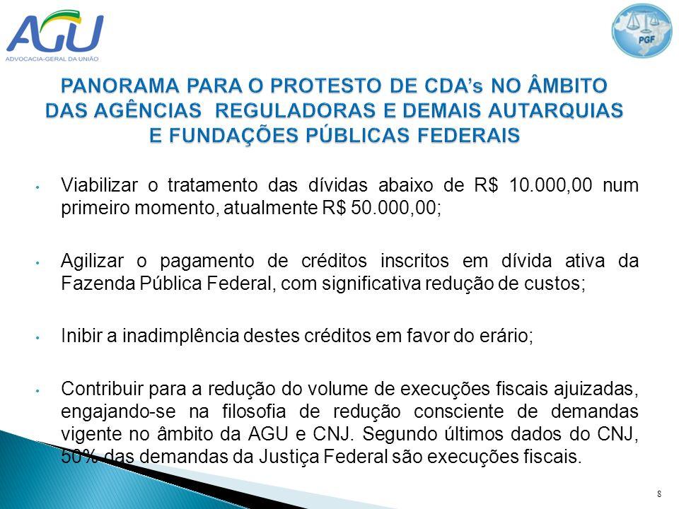 PANORAMA PARA O PROTESTO DE CDA's NO ÂMBITO DAS AGÊNCIAS REGULADORAS E DEMAIS AUTARQUIAS E FUNDAÇÕES PÚBLICAS FEDERAIS