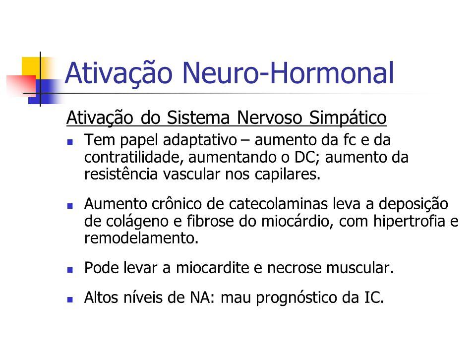 Ativação Neuro-Hormonal