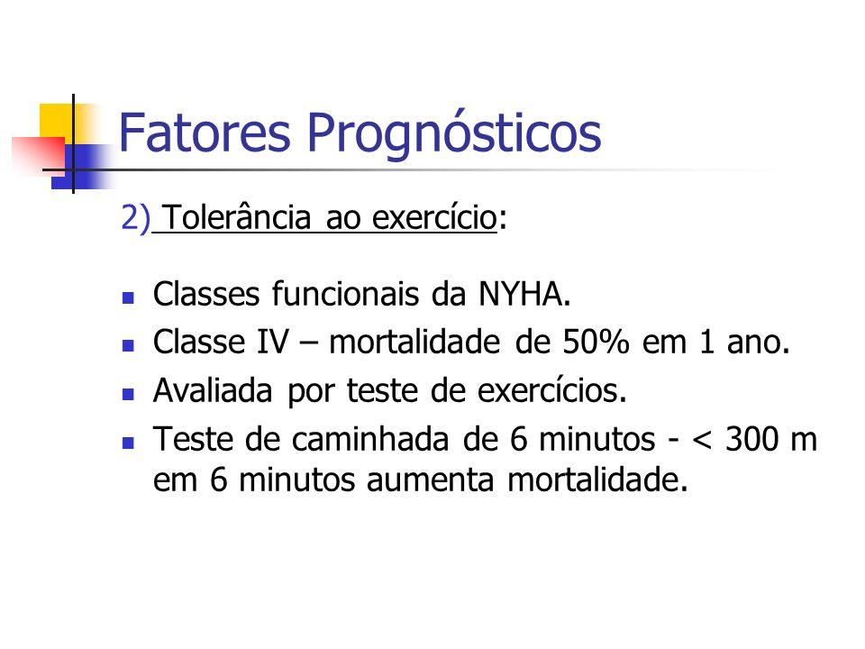 Fatores Prognósticos 2) Tolerância ao exercício:
