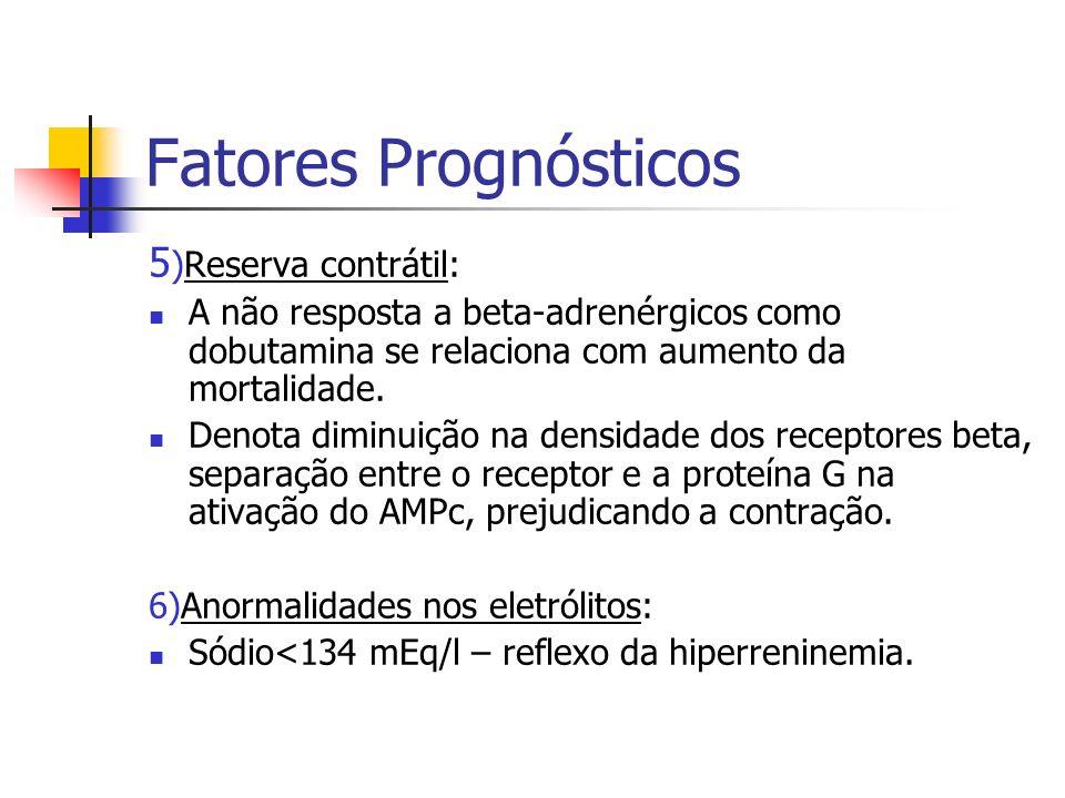 Fatores Prognósticos 5)Reserva contrátil: