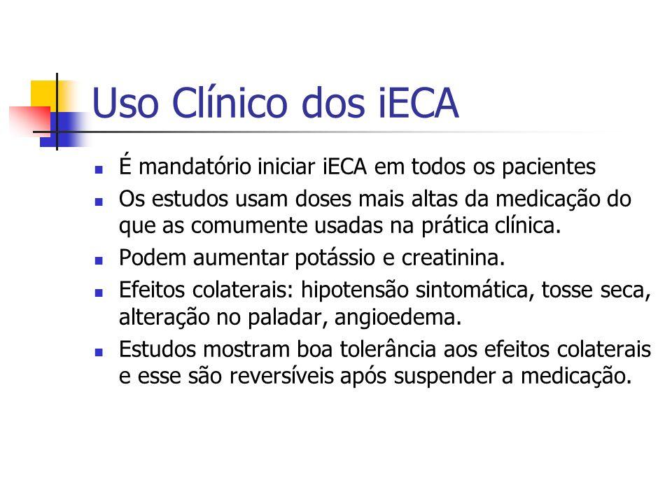 Uso Clínico dos iECA É mandatório iniciar iECA em todos os pacientes