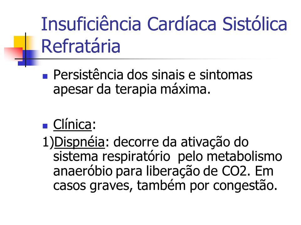 Insuficiência Cardíaca Sistólica Refratária