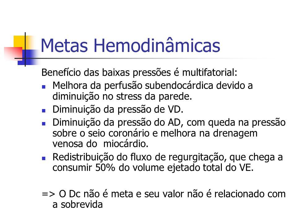 Metas Hemodinâmicas Benefício das baixas pressões é multifatorial: