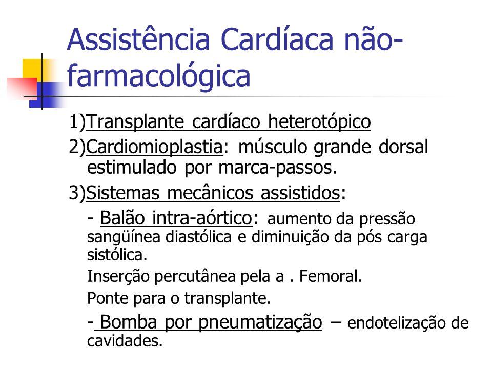 Assistência Cardíaca não-farmacológica
