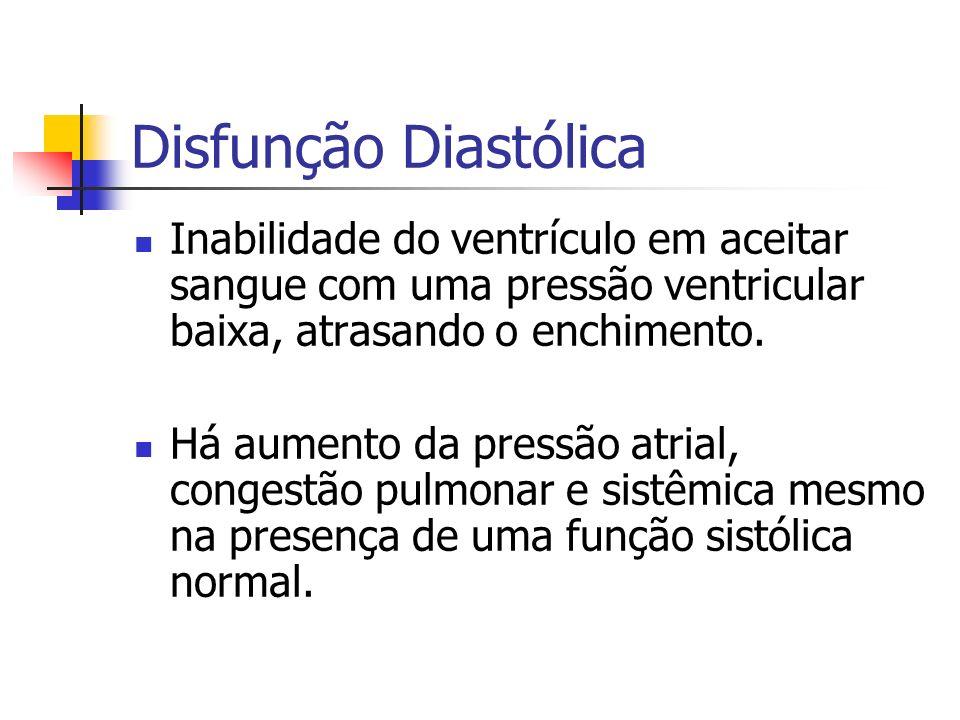 Disfunção Diastólica Inabilidade do ventrículo em aceitar sangue com uma pressão ventricular baixa, atrasando o enchimento.