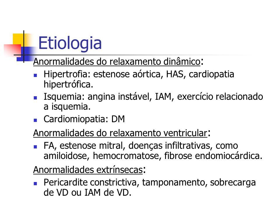 Etiologia Anormalidades do relaxamento dinâmico: