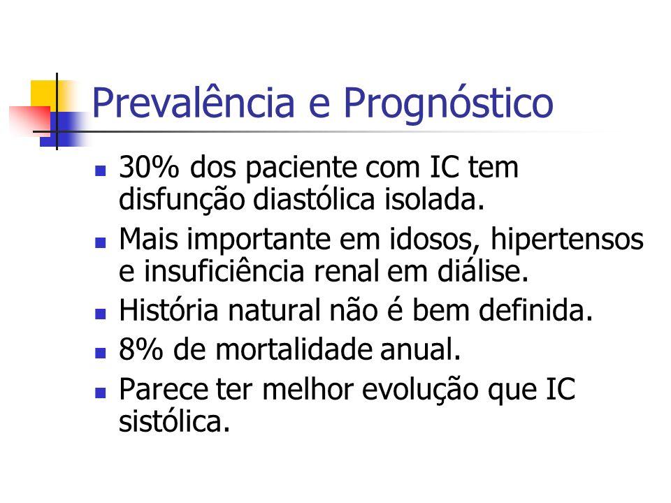 Prevalência e Prognóstico