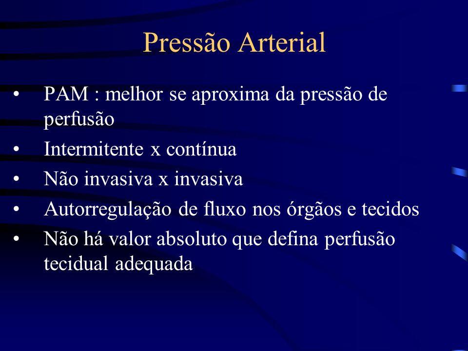Pressão Arterial PAM : melhor se aproxima da pressão de perfusão