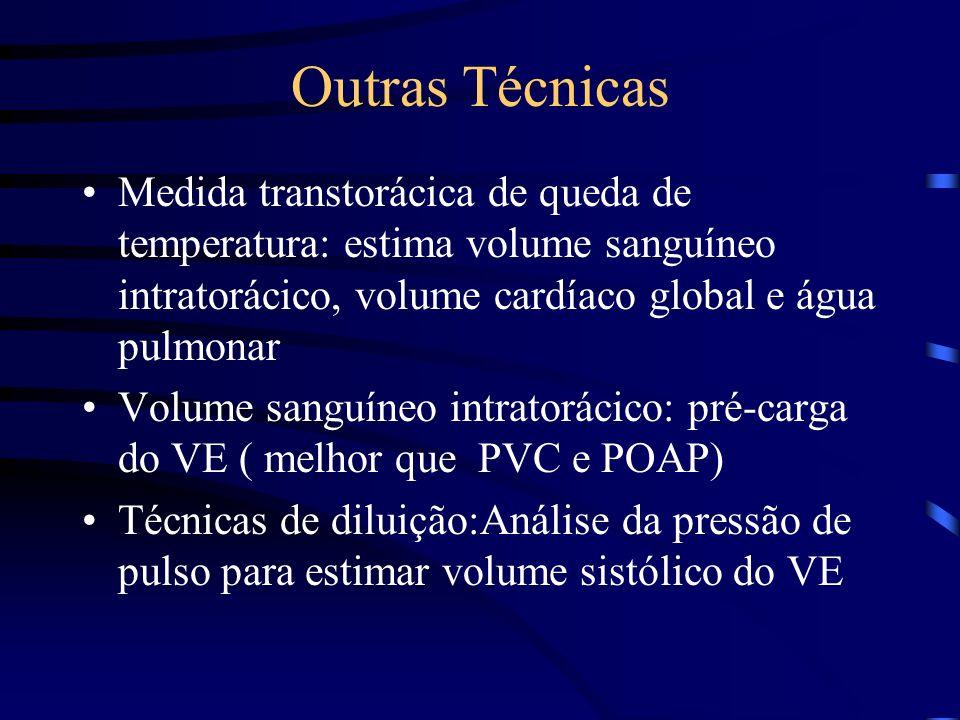 Outras Técnicas Medida transtorácica de queda de temperatura: estima volume sanguíneo intratorácico, volume cardíaco global e água pulmonar.