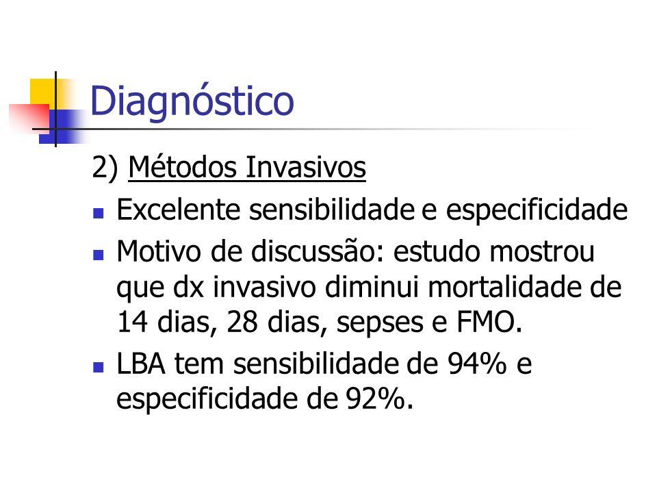 Diagnóstico 2) Métodos Invasivos